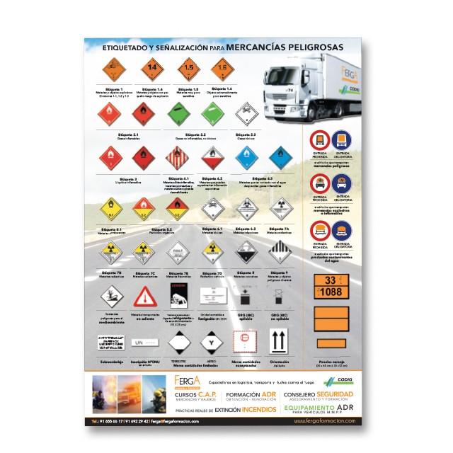 Póster señalización mercancías peligrosas